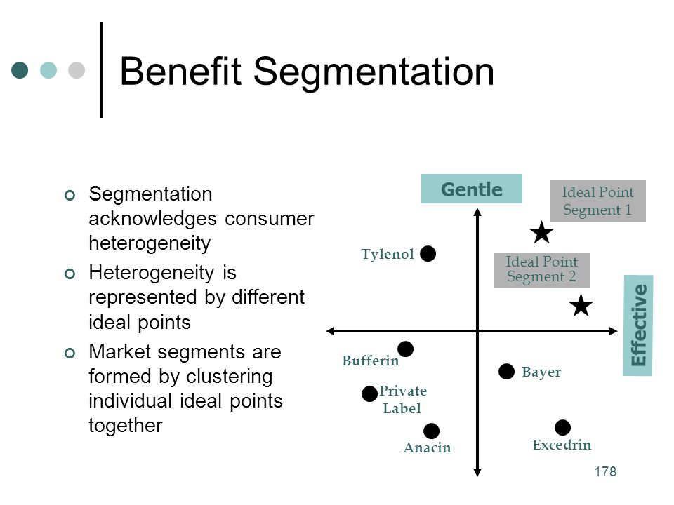 Benefit Segmentation Segmentation acknowledges consumer heterogeneity