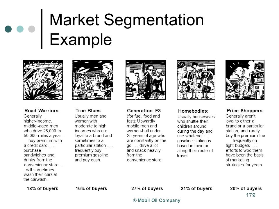 Market Segmentation Example