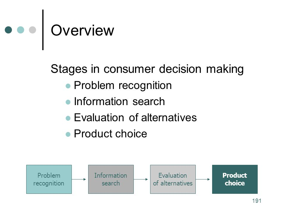 Overview Stages in consumer decision making Problem recognition