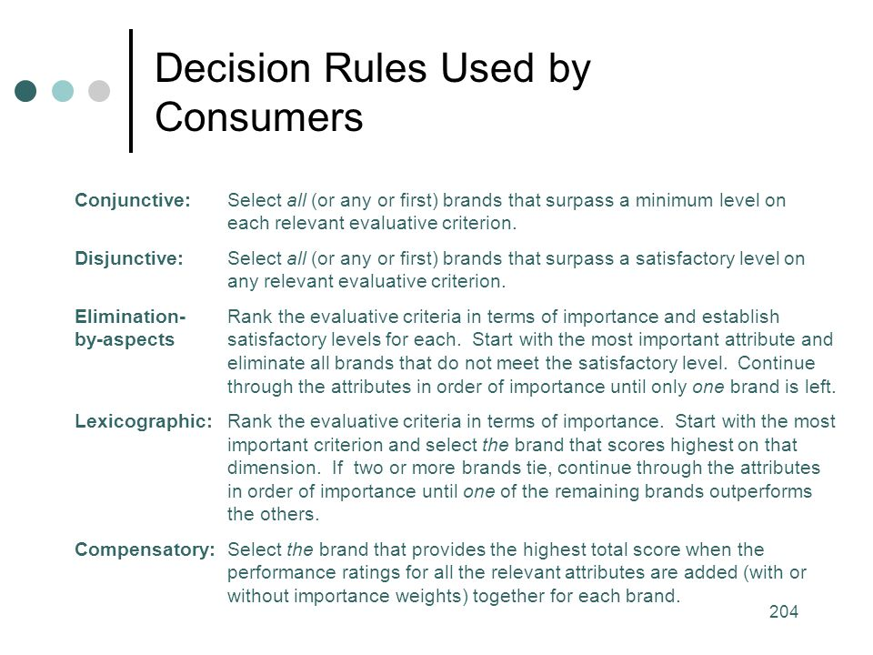 Decision Rules Used by Consumers