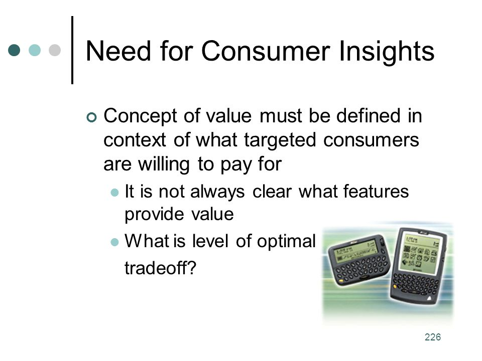 Need for Consumer Insights