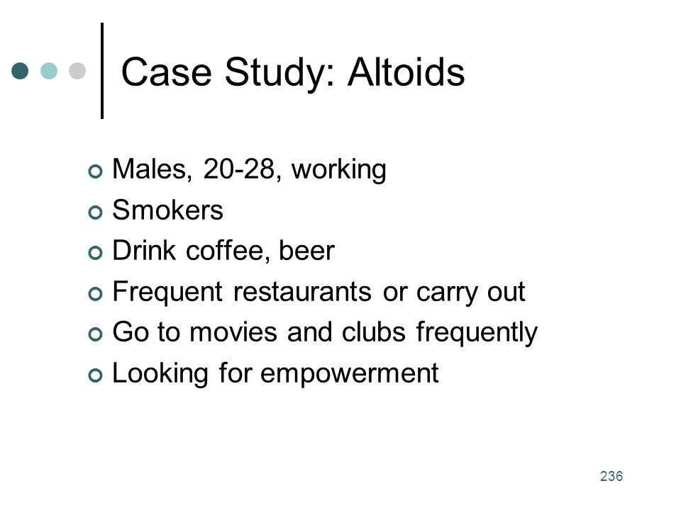 Case Study: Altoids Males, 20-28, working Smokers Drink coffee, beer