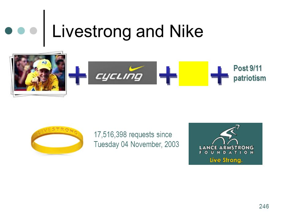 Livestrong and Nike Post 9/11 patriotism