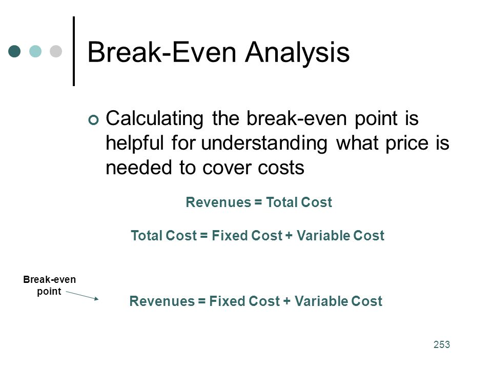 Break-Even Analysis Calculating the break-even point is helpful for understanding what price is needed to cover costs.