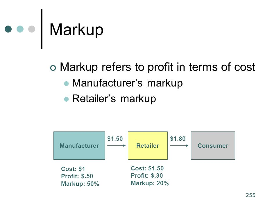 Markup Markup refers to profit in terms of cost Manufacturer's markup