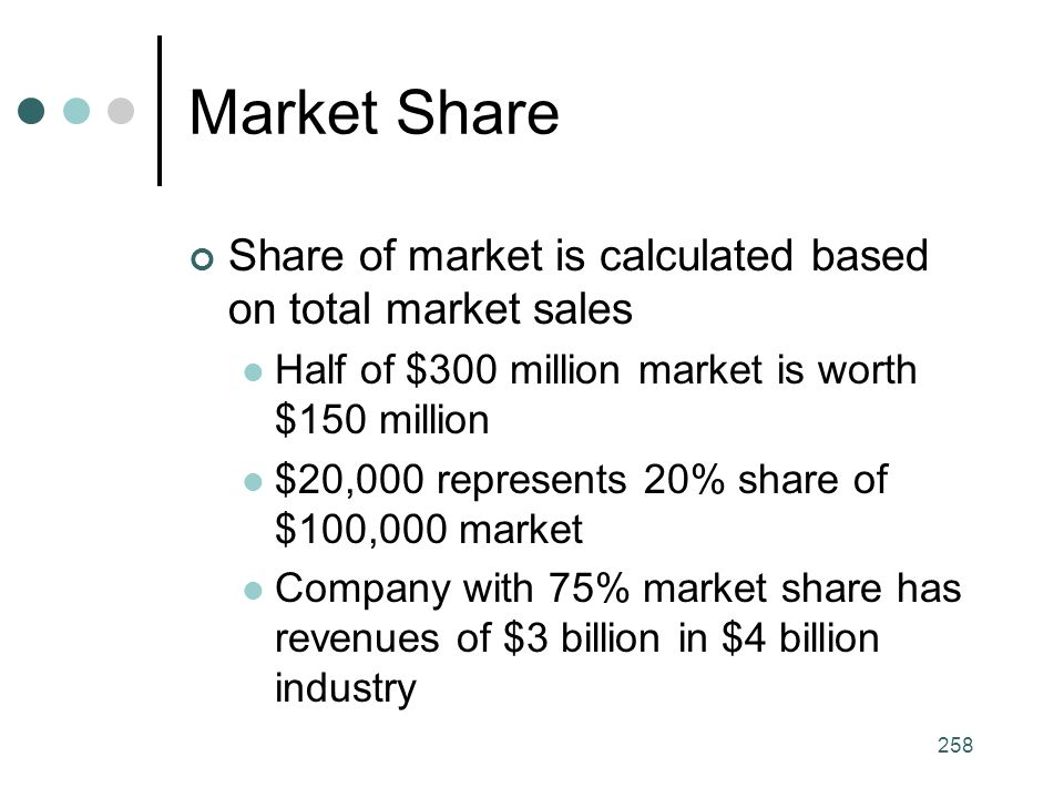 Market Share Share of market is calculated based on total market sales