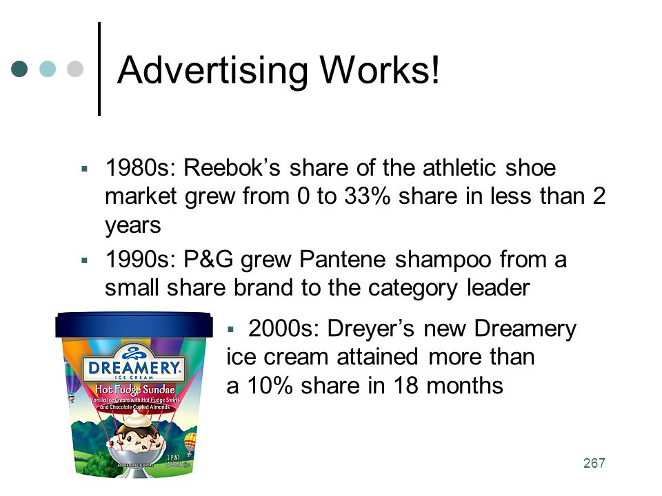 Advertising Works! 1980s: Reebok's share of the athletic shoe market grew from 0 to 33% share in less than 2 years.