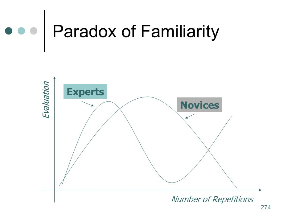 Paradox of Familiarity