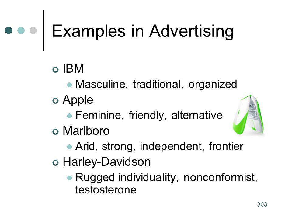 Examples in Advertising