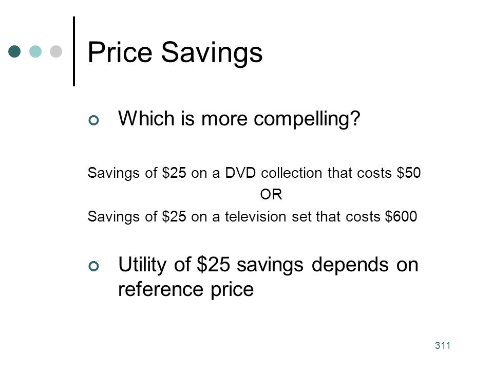 Price Savings Which is more compelling