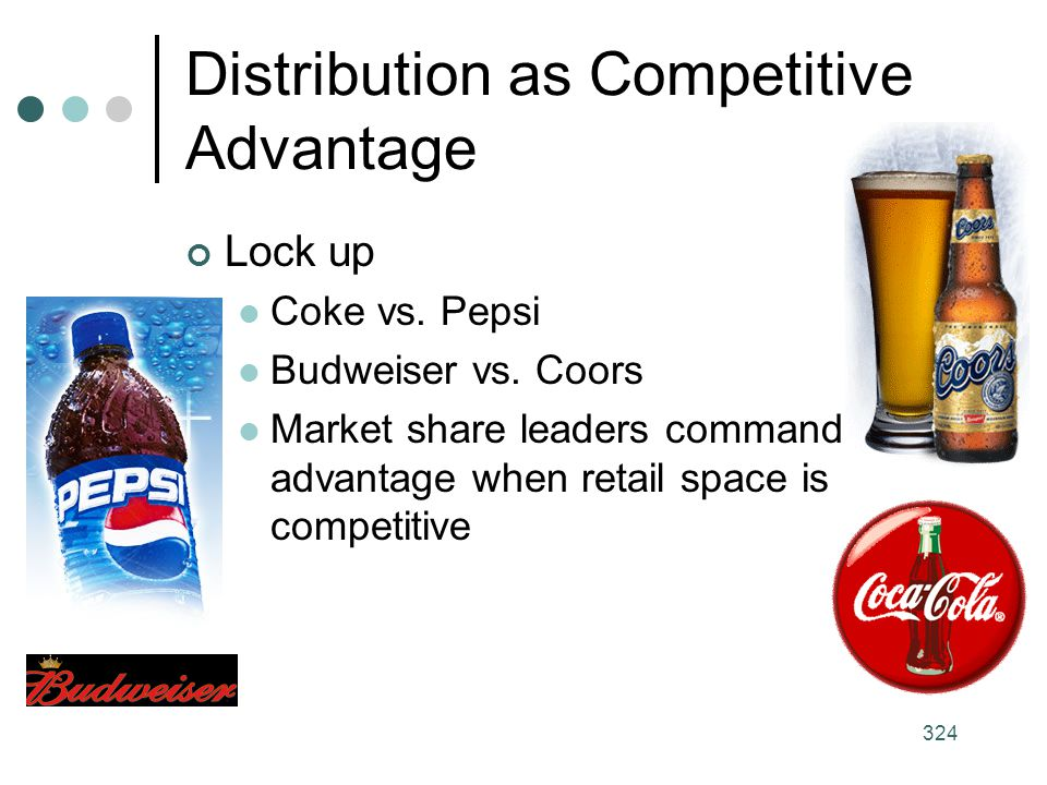 Distribution as Competitive Advantage