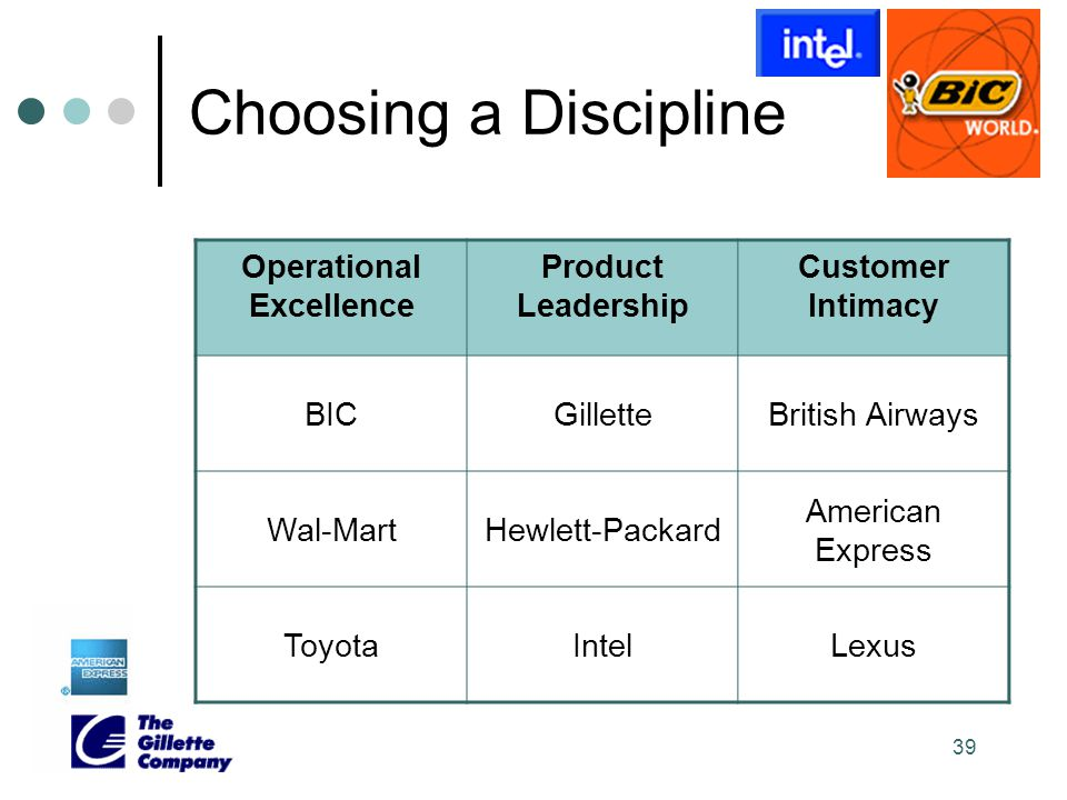 internal factors of british airways Critically analysis british airways internal and external environment  some of  these factors are closer to the company such as providers,.