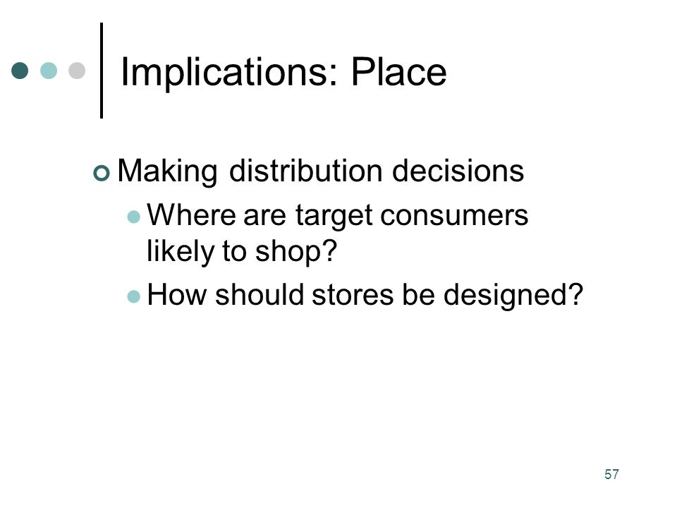 Implications: Place Making distribution decisions