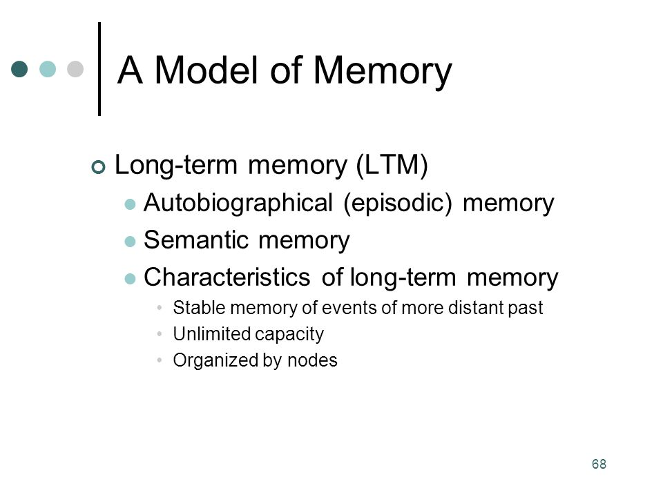 A Model of Memory Long-term memory (LTM)