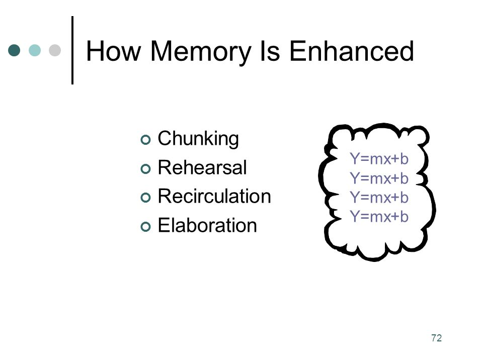 How Memory Is Enhanced Chunking Rehearsal Recirculation Elaboration