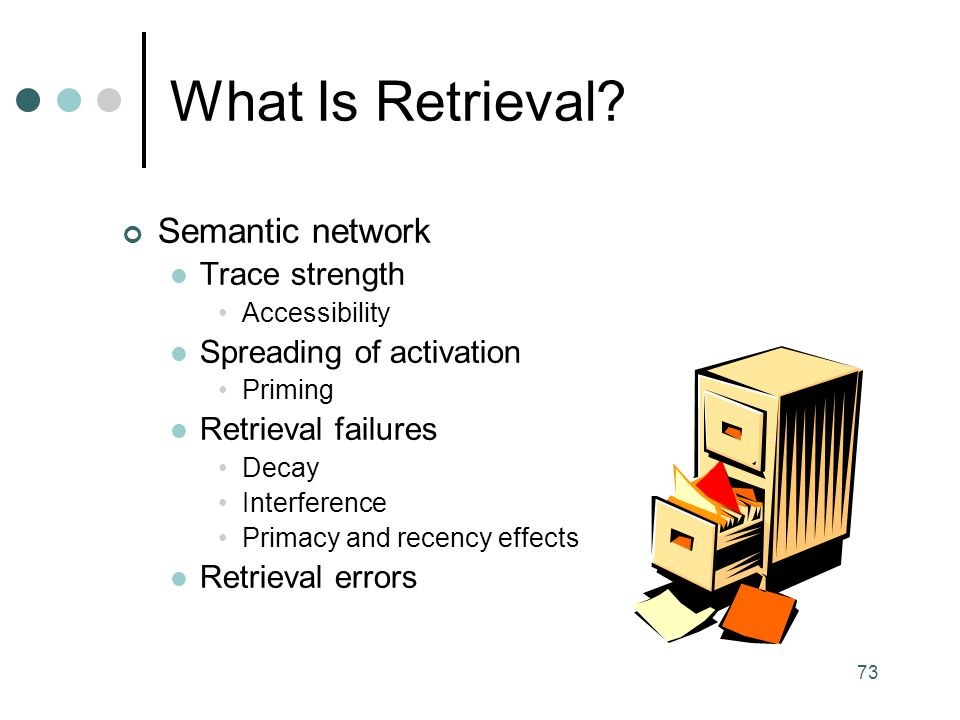 What Is Retrieval Semantic network Trace strength