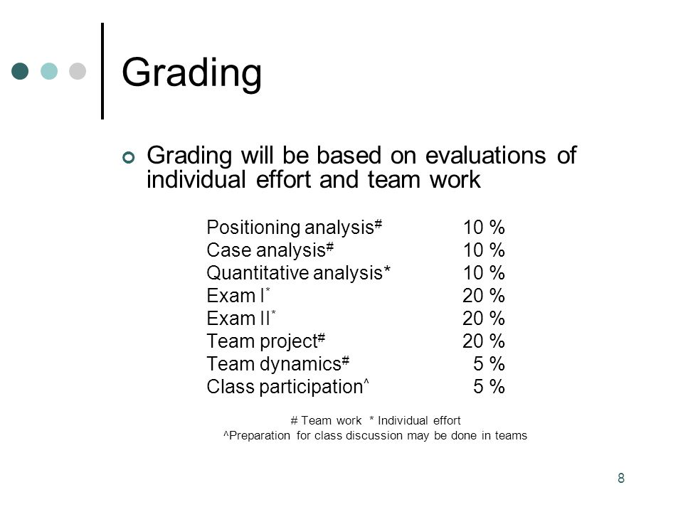 Grading Grading will be based on evaluations of individual effort and team work. Positioning analysis# 10 %