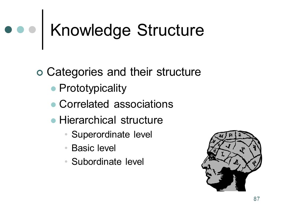 Knowledge Structure Categories and their structure Prototypicality