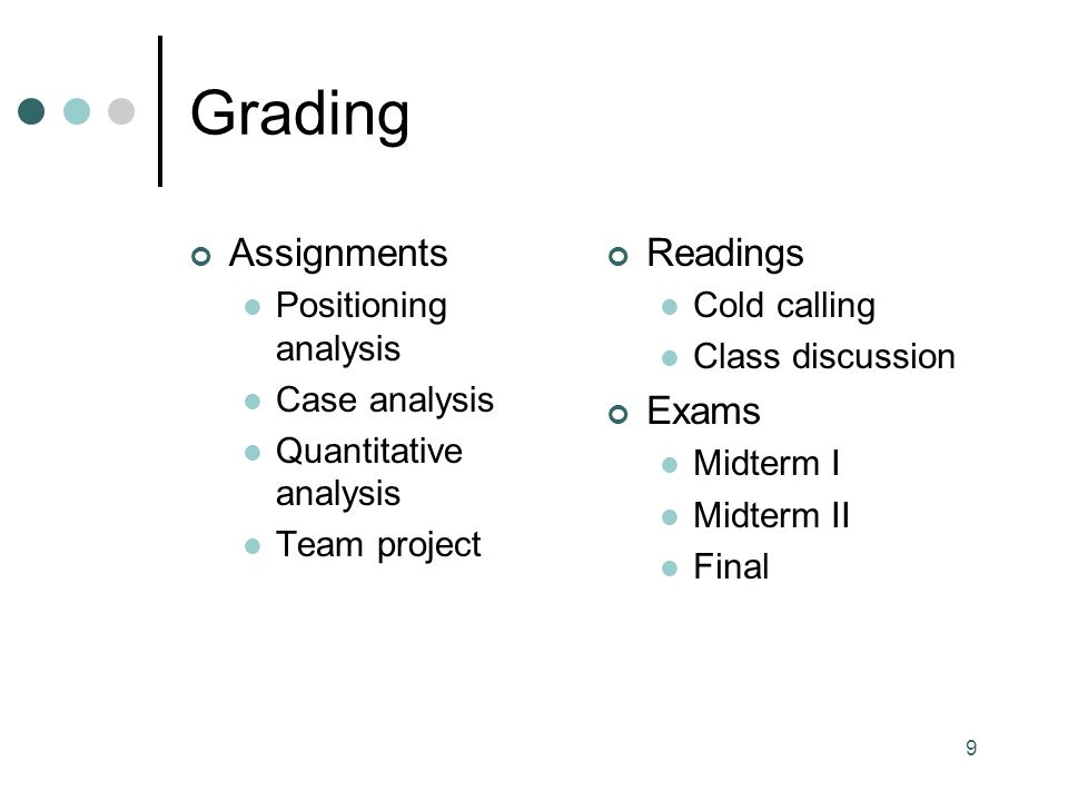 Grading Assignments Readings Exams Positioning analysis Case analysis