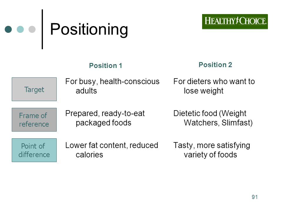 Positioning For busy, health-conscious adults