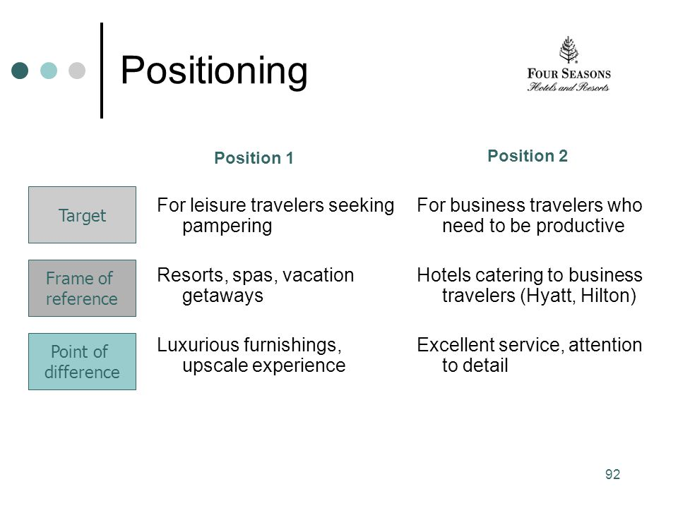 Positioning For leisure travelers seeking pampering