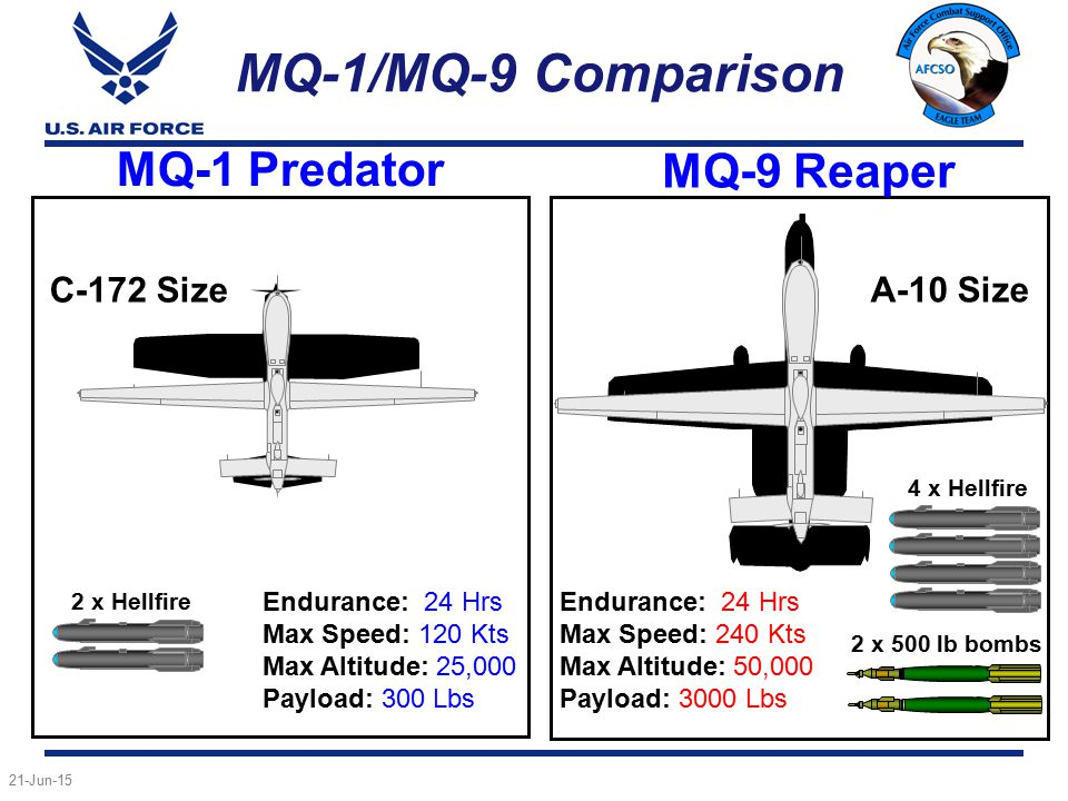 mq 1b predator drone with 5070244 on 4 Keeping Track Of The Drones as well Mq 1c Gray Eagle Predator further General Atomics MQ 1 also Mq 9 Reaper Mq 9 Drone  bat Usa Army Landing 310 likewise Creech Sukhoi.