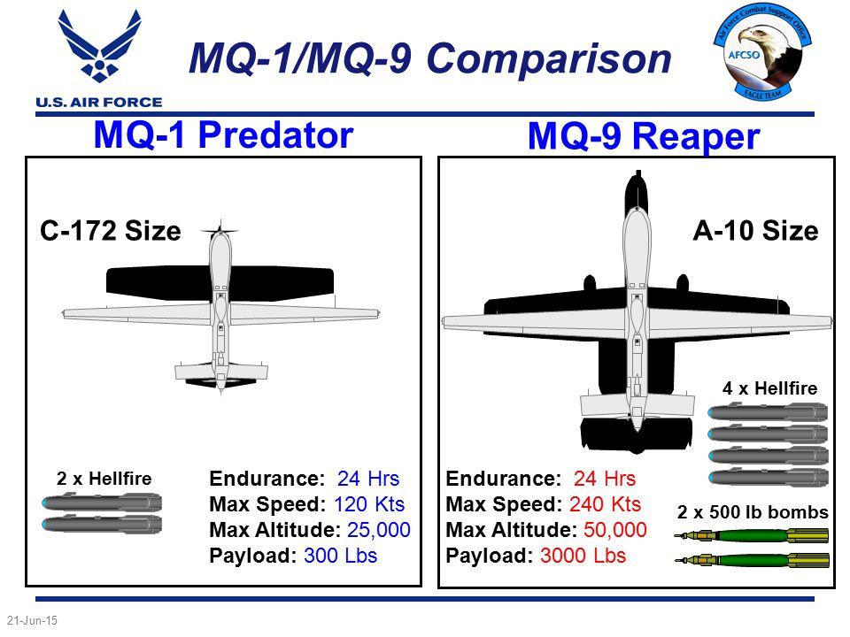 MQ 1 9 Comparison Predator Reaper