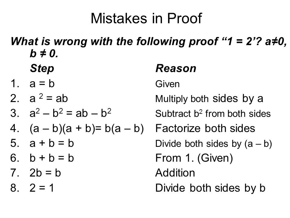 Mistakes in Proof What is wrong with the following proof 1 = 2' a≠0, b ≠ 0. Step Reason. a = b Given.