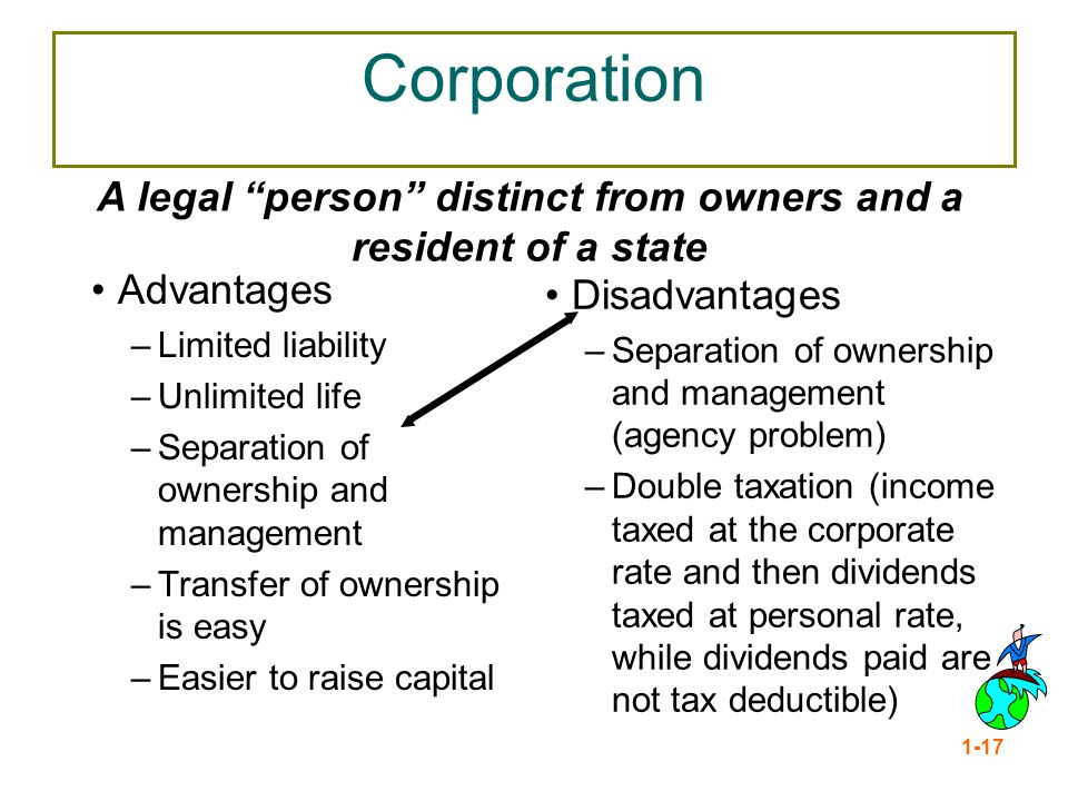 A legal person distinct from owners and a resident of a state