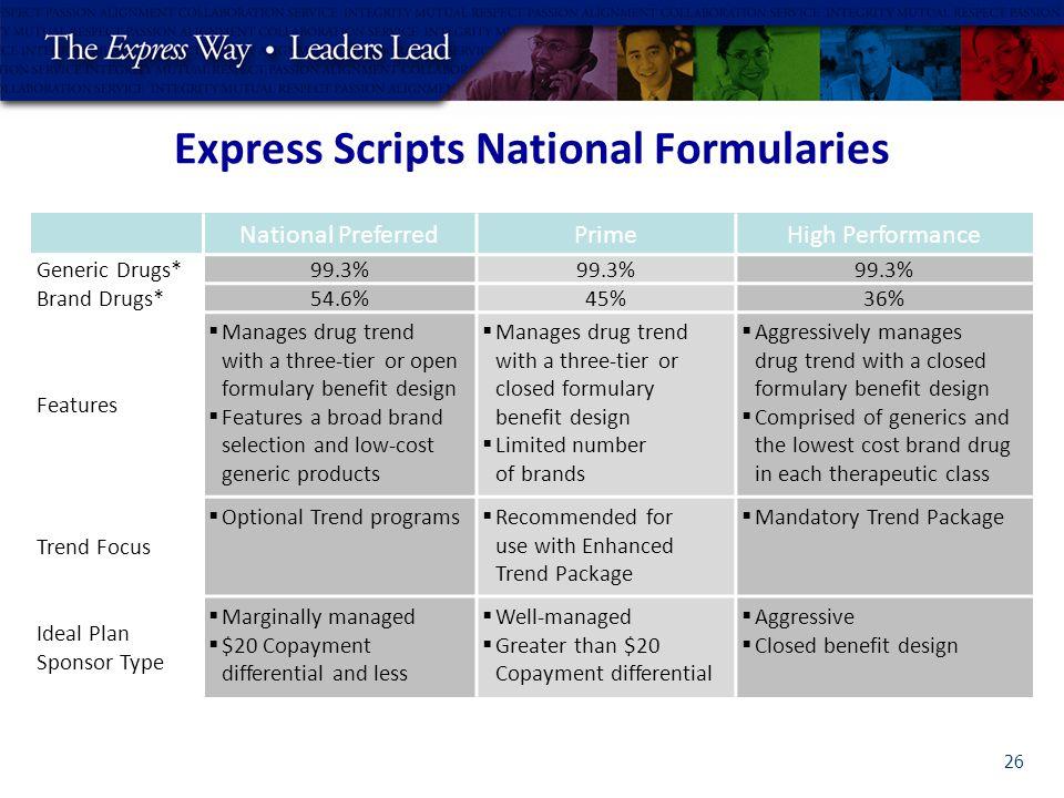 Express scripts generic formulary