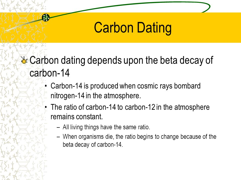 Christian perspective on carbon dating
