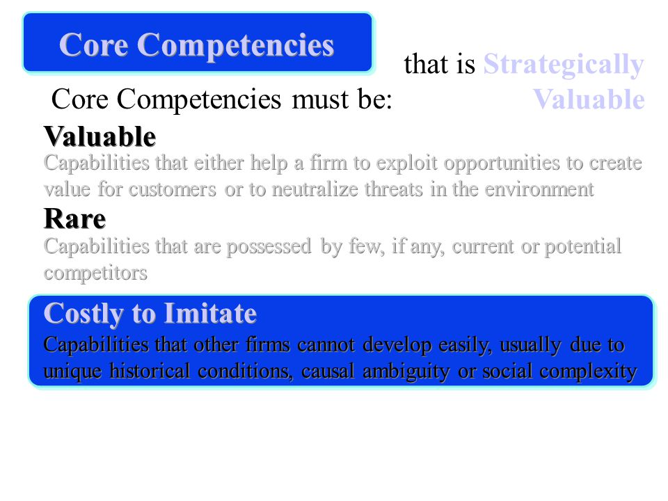 Core Competencies that is Strategically Valuable