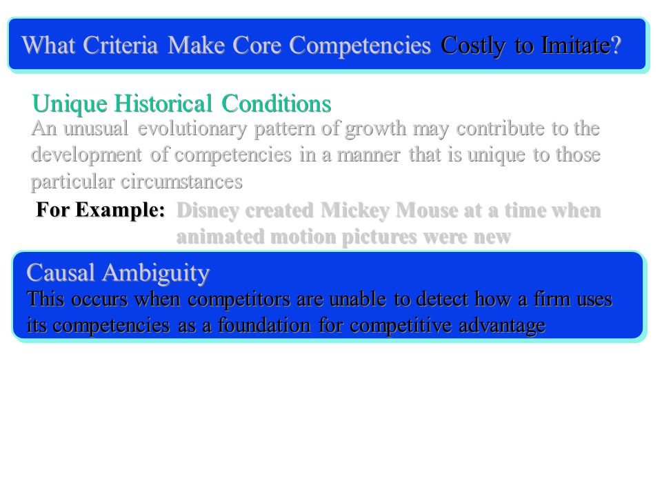 What Criteria Make Core Competencies Costly to Imitate