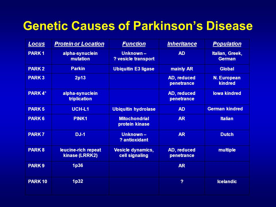 parkinson genetic mutation Several loci for autosomal recessive early-onset parkinson disease have been  identified: park2 (600116), caused by mutation in the gene encoding parkin.