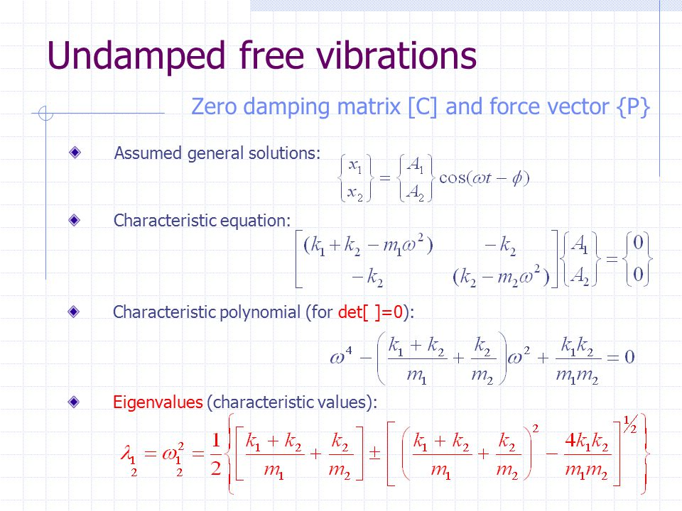 undamped free vibration Abstract the problem of small vibrations of a conservative mechanical system is  formulated a method is developed by means of perturbation theory for the esti.