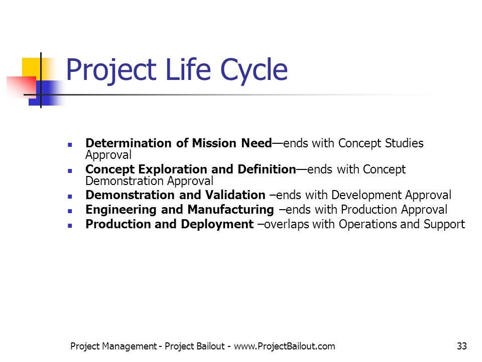 project management life cycle description essay Project management 5 contents 4 project plan 41 introduction figure 2 5: organisational structures in the project life cycle figure 3 1: magic triangle.