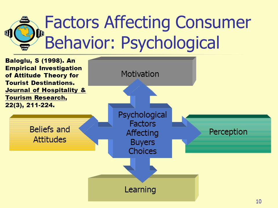 factors affecting customer perception Abstract: this study has identified several important factors affecting consumer  negative perceptions about beef irradiation the effects of these factors boil down .