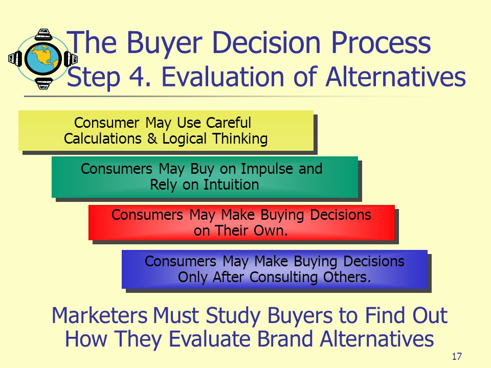 The Buyer Decision Process Step 4. Evaluation of Alternatives
