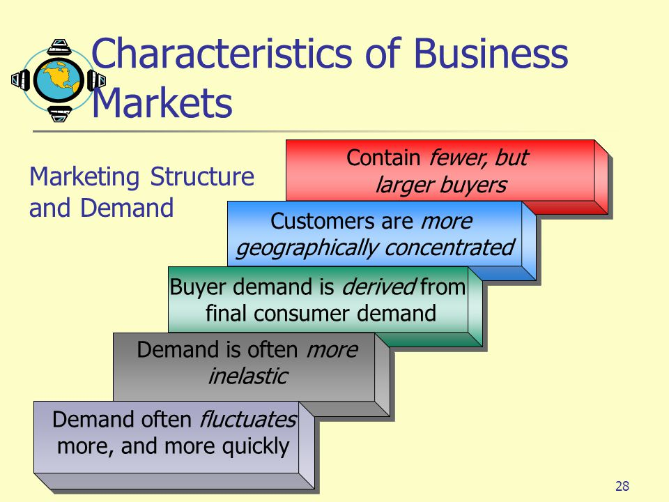 characteristics of business markets Read this article to learn about the characteristics of business marketing customers  nature and size of customers:  number of customers in business markets is small 80 per cent of the output is sold to 20 per cent of customers, who may number fewer than a dozen.