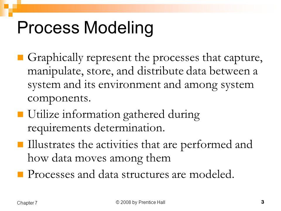 process modeling - Process Modeling Ppt