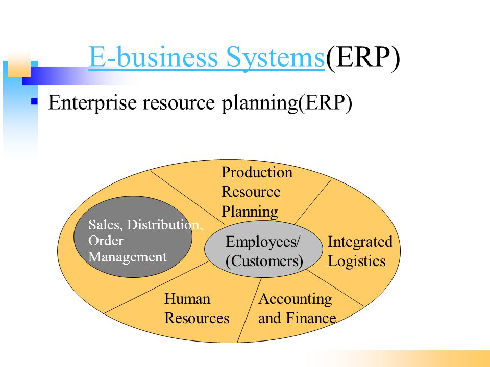 Enterprise Electronic Business Systems - ppt video online ...