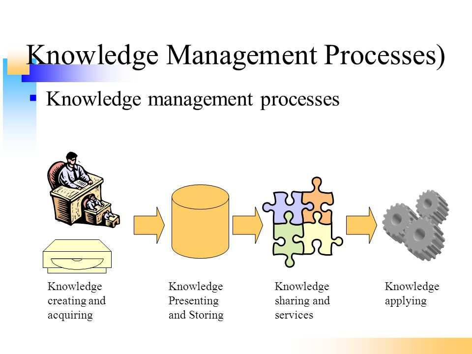 km creation processes Adaptive processes for knowledge creation in complex systems: knowledge management km is used to develop a systematic set of processes for the creation.