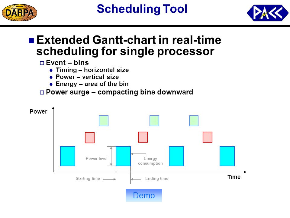 scheduling charts