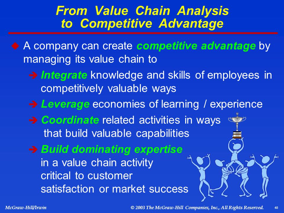 relating value chain analysis to competitive advantage Sales purposes, as well as other activities related to the construction sector,  competitive advantage concept, value chain analysis is a useful.