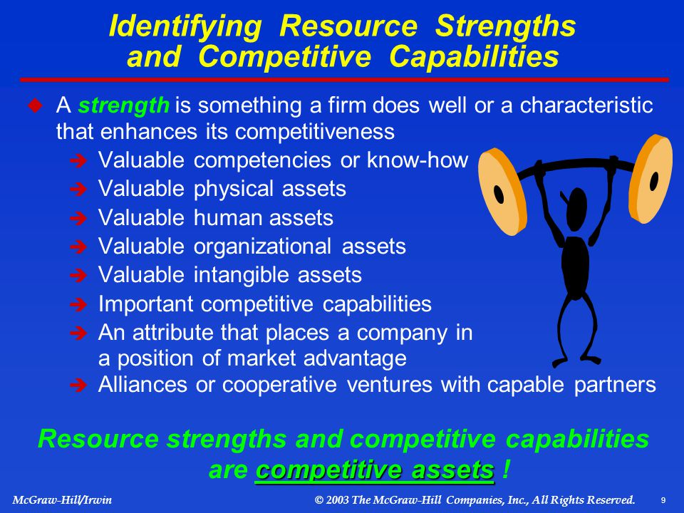 building resource strengths and organizational capabilities We will write a custom essay sample on building competencies, capabilities and resource strengths for you for only $1390/page order now.