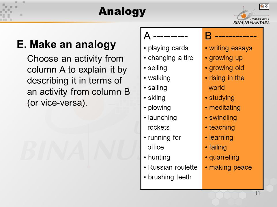 Analogy Essay Topics