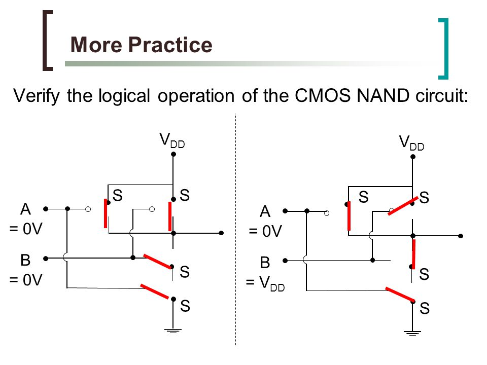 Lecture 21 today we will revisit the cmos inverter for Circuit nand