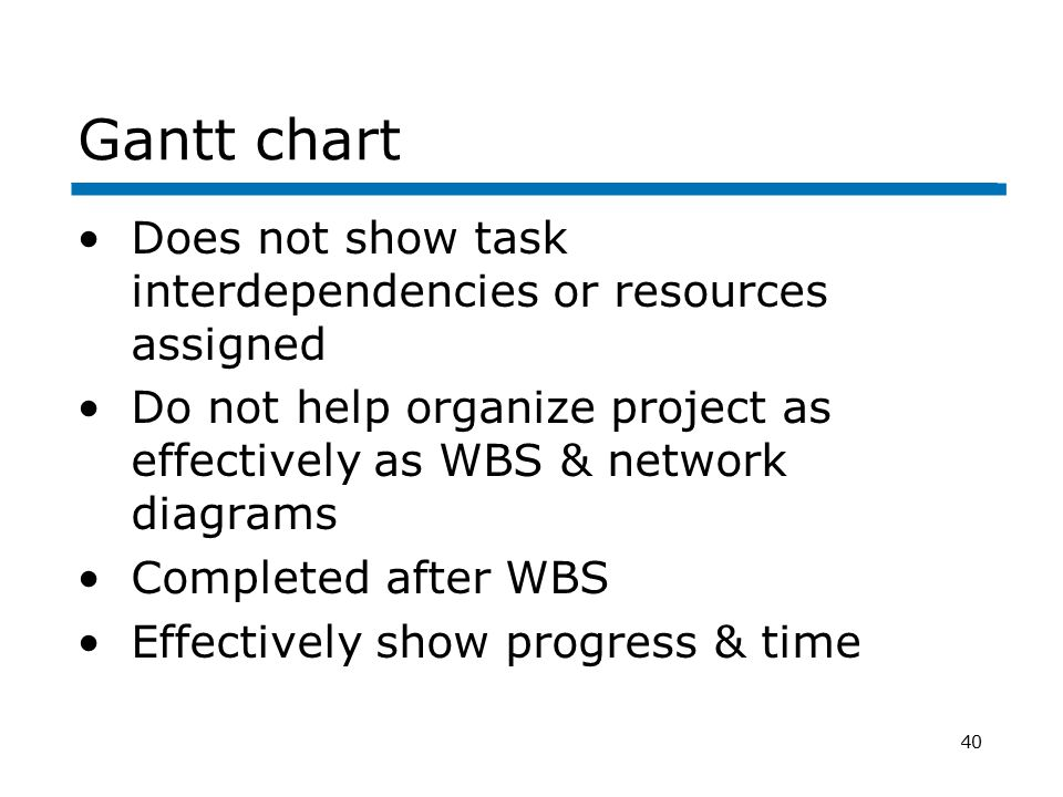 What Does A Gantt Chart Show Gantt Chart What Is A Gantt Chart And