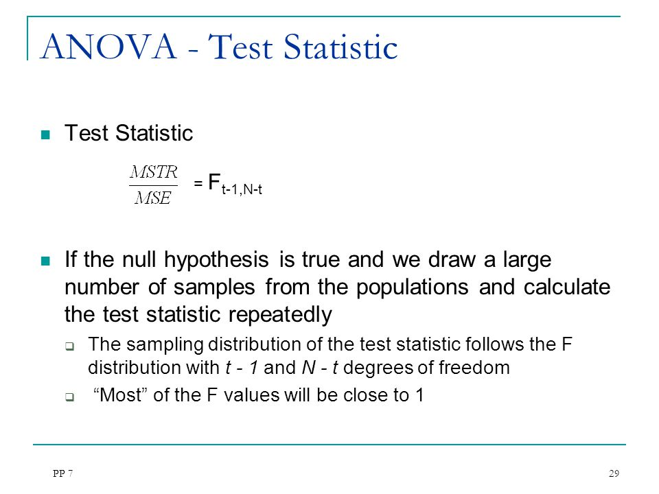 anova hypothesis test One-way analysis of variance (anova) and multiple comparisons  formally, we wish to test the hypothesis (at the a = 005, or 95% level):  one-way anova 2.