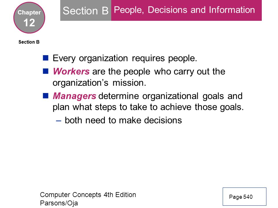 Section B 12 People, Decisions and Information